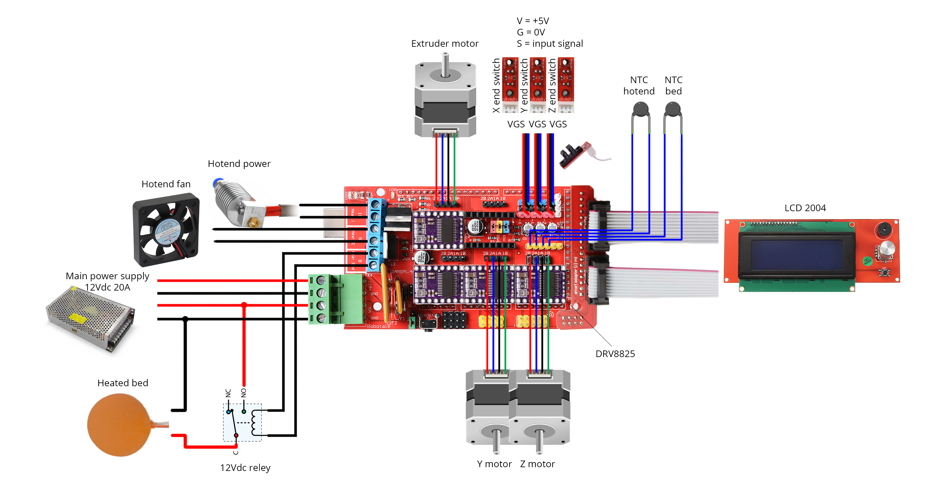 Ramps 1 4 Wiring Diagram Free For You Utility Trailers Reprap Electrical Schematic Car Trailer Ramp Plans Arduino Mega