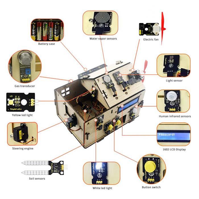 Arduino KOMPLET pametna hiša 02