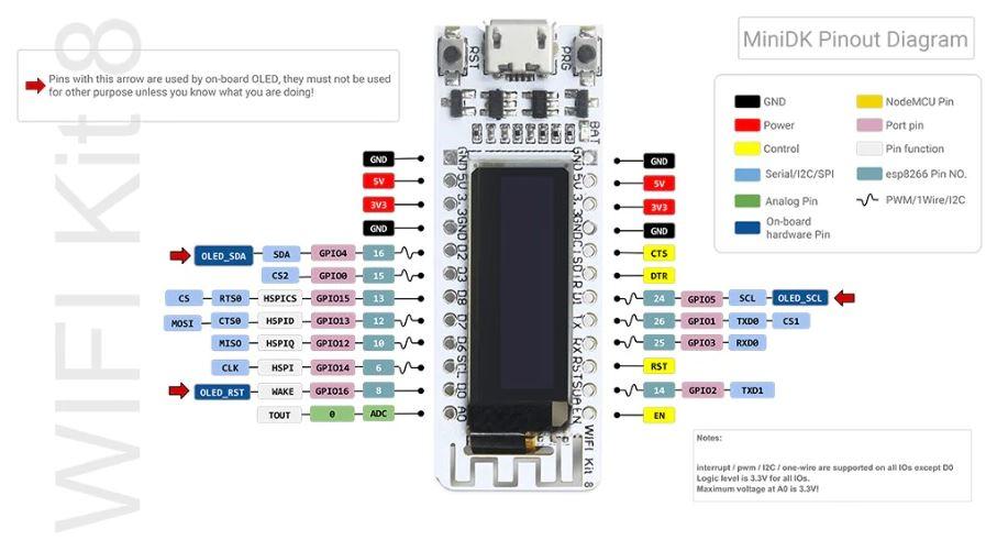 ESP8266 z 0.91 inch OLED